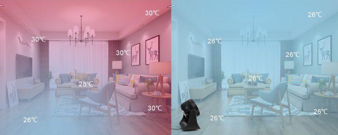 ventilateur à air chaud