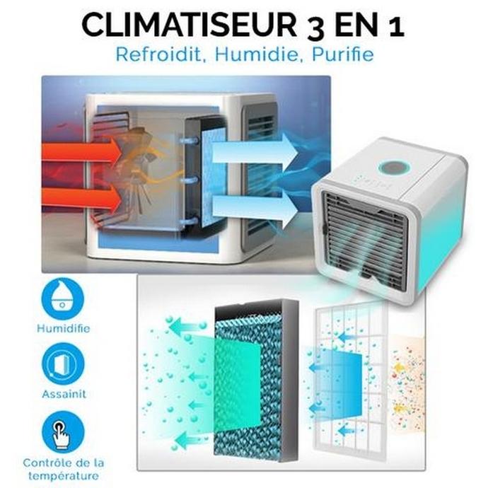 mini-climatiseur-portatif-690x690 - Mini climatiseur mobile: Guide d'achat et comparatif complet